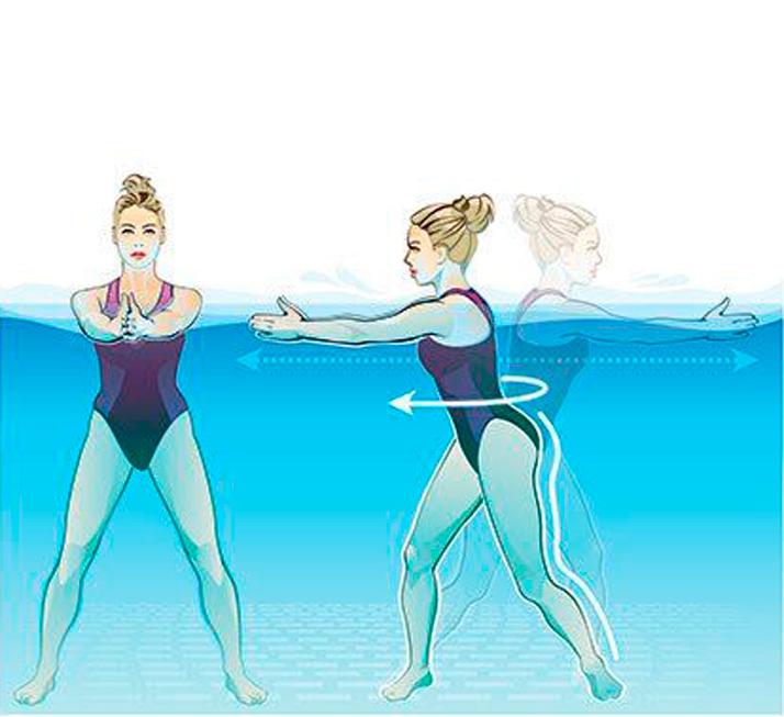 Аквааэробика для похудения упражнения в картинках