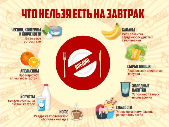 похудение что можно есть что нельзя