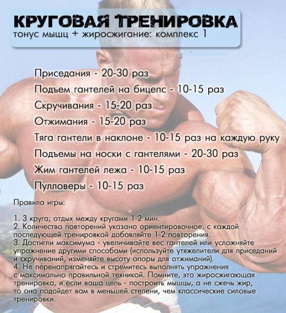 тренировки для сжигания жира для мужчин для
